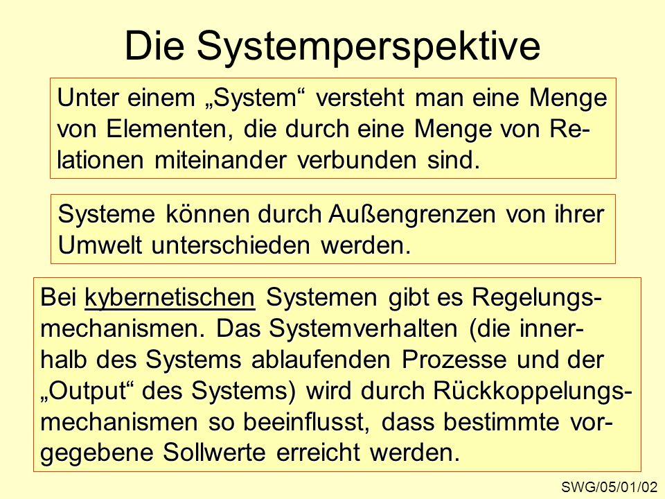 """Die Systemperspektive SWG/05/01/02 Unter einem """"System versteht man eine Menge von Elementen, die durch eine Menge von Re- lationen miteinander verbunden sind."""
