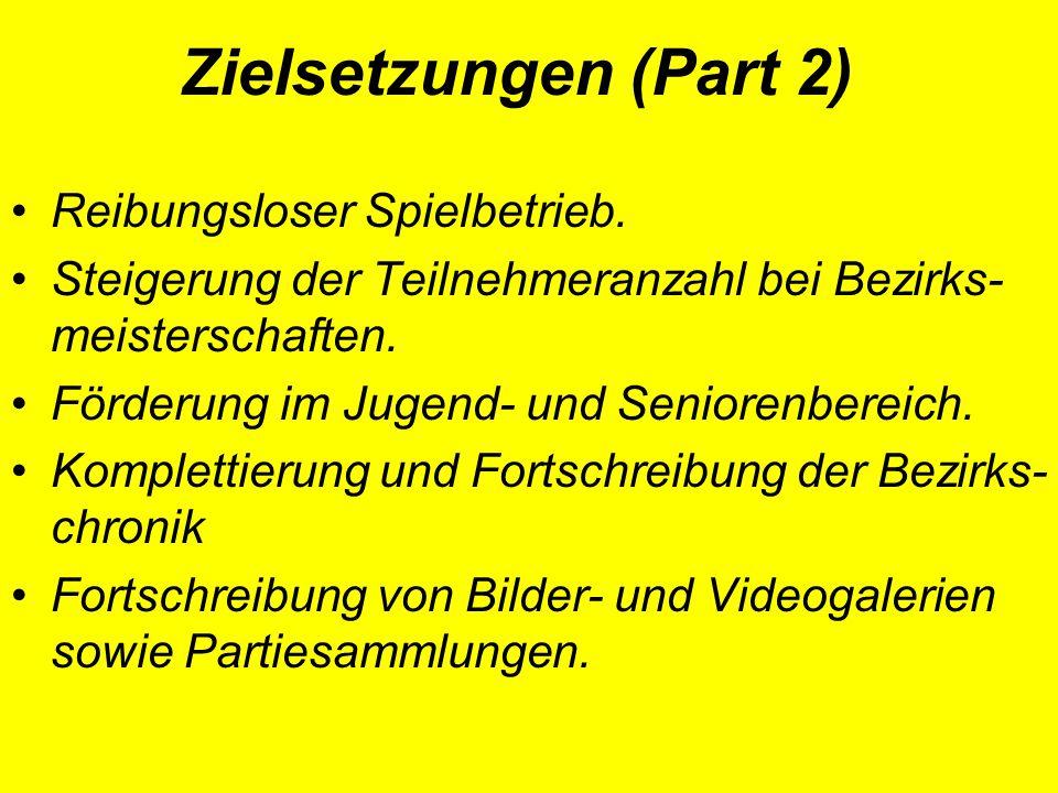 Zielsetzungen (Part 2) Reibungsloser Spielbetrieb.