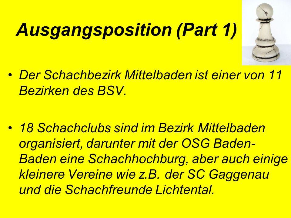 Ausgangsposition (Part 1) Der Schachbezirk Mittelbaden ist einer von 11 Bezirken des BSV.