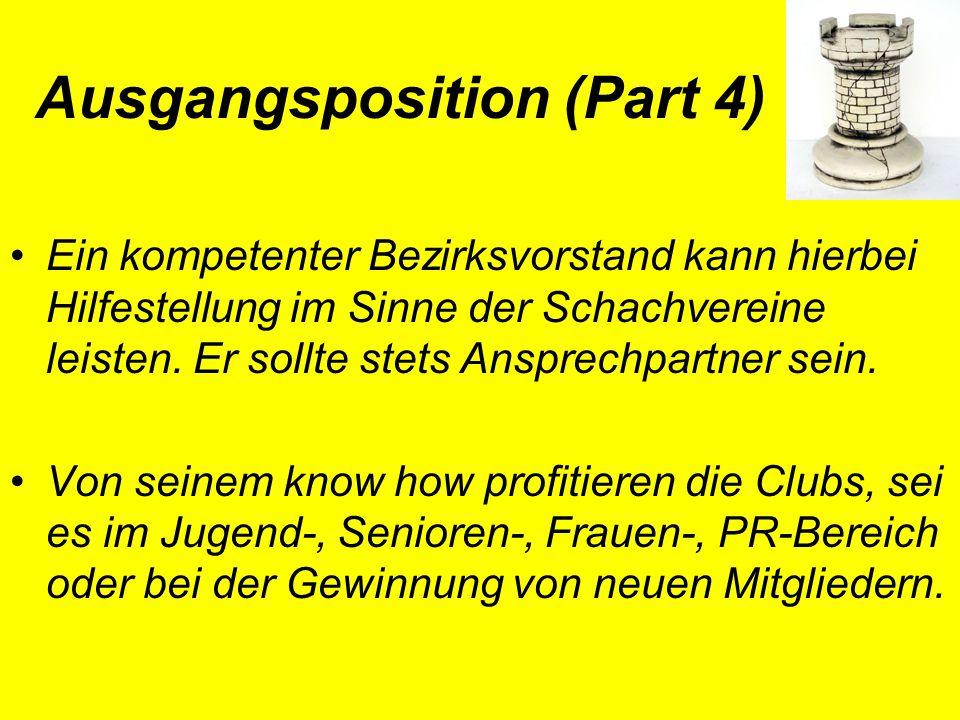 Ausgangsposition (Part 4) Ein kompetenter Bezirksvorstand kann hierbei Hilfestellung im Sinne der Schachvereine leisten.