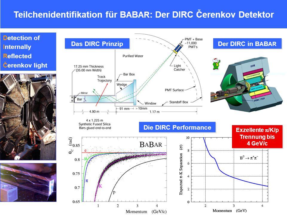 SVT97% Effizienz, 70 -180  m Auflösung in  z Tracking  (p T )/p T = (0.13 P T  0.45) % DIRC K-  Trennung >3.4  für P<3.5GeV/c EMC  E /E = (1.3