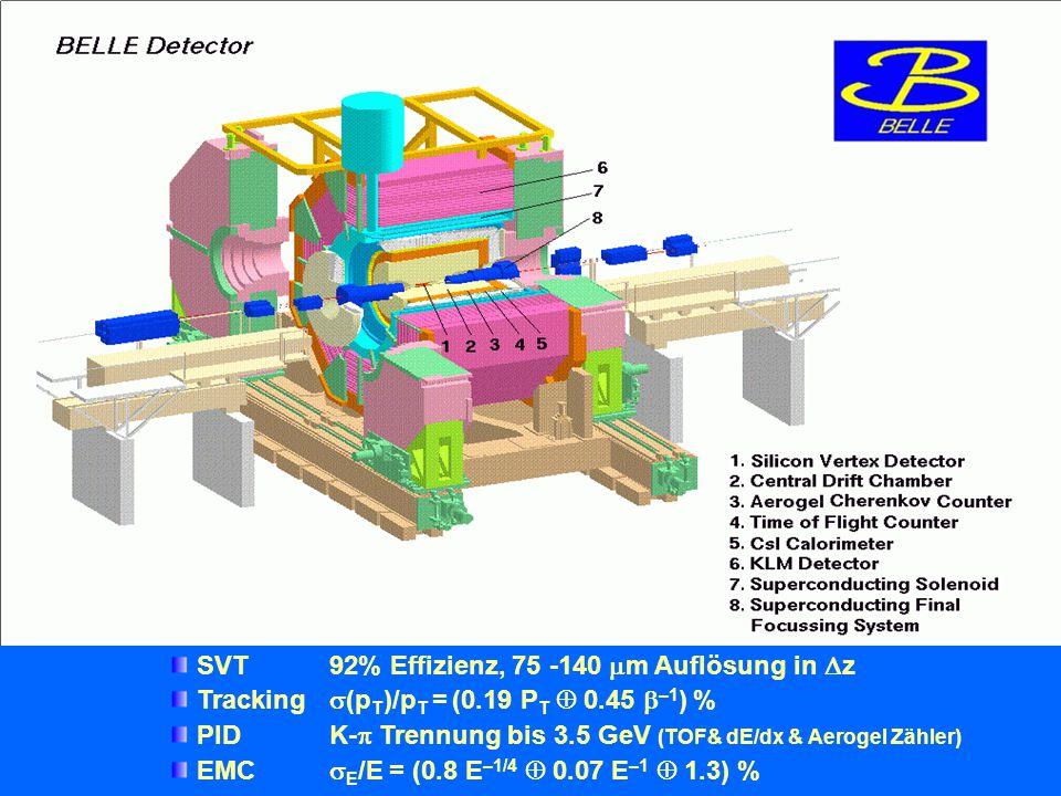 Teilchenidentifikation für B A B AR : Der DIRC Čerenkov Detektor Detection of Internally Reflected Čerenkov light Exzellente  /K/p Trennung bis 4 GeV