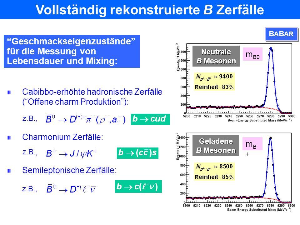 B-Geschmacksbestimmung Exklusive B Mesonen Rekonstruction (Geschmackseigenzustände) Lebensdauer, Mixing (CP Eigenzustände) CP Analyse  (4S)  t   z