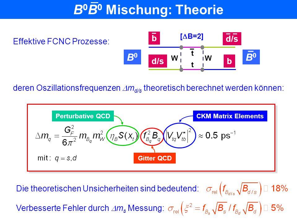 B 0 B 0 Mischung: Prinzip Die Zeitentwicklung des B 0 -B 0 System folgt der Schrödinger Gleichung: mit den Massen- eigenzuständen: Wir definieren: Und