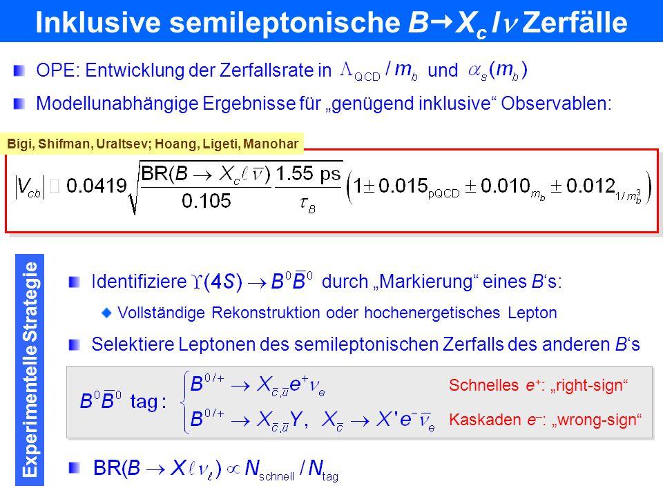 Messung der Rate als Fkt. des Impulsesübertrags  Bestimmung von |V cb | aus Extrapolation zu   1 (Theorie am restriktivsten) Exklusive semileptonis