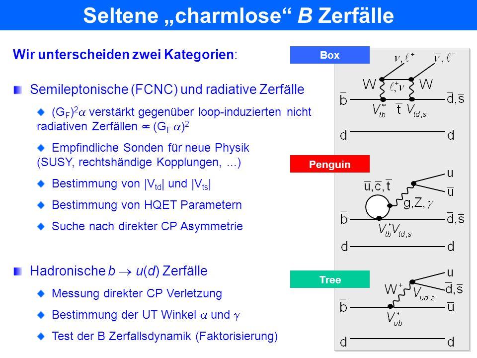 | V ub | aus inklusiven Zerfällen Unterdrückung des dominanten charm Untegrundes durch Schnitt auf den B  X u l Lepton Impuls jenseits des kinematisc