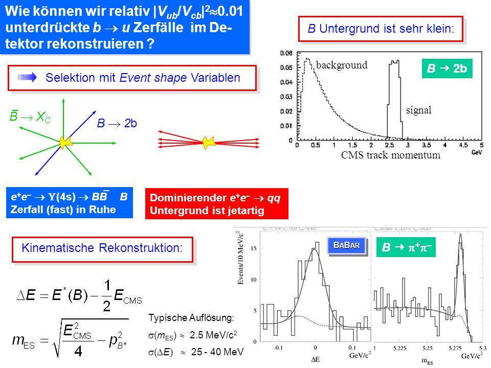 """Seltene """"charmlose"""" B Zerfälle Semileptonische (FCNC) und radiative Zerfälle (G F ) 2  verstärkt gegenüber loop-induzierten nicht radiativen Zerfälle"""