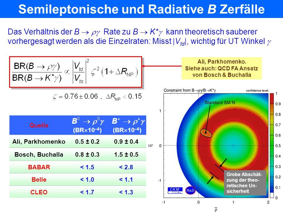 Semileptonische und Radiative B Zerfälle KanalExperimentTheory (SM) (3.23 ± 0.41)  10 –4 (ALEPH'99, CLEO'01 Belle'01) (3.7 ± 0.3)  10 –4 (Hurth et a