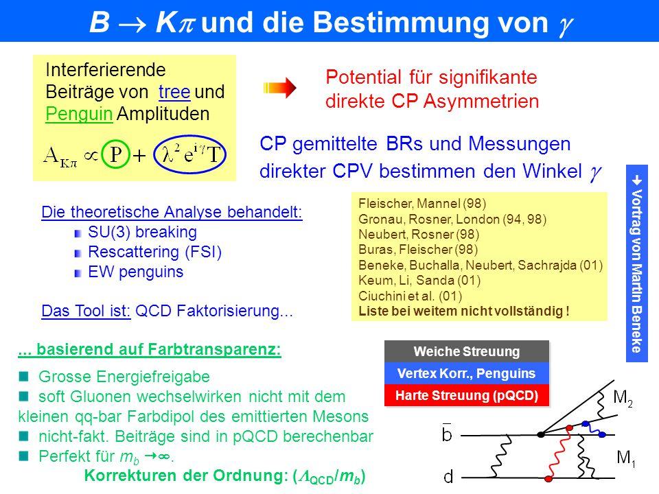 """Seltene hadronische B Zerfälle und (""""direkte"""") CP Verletzung im Zerfall Zeitintegrierte Observable : CPV im Zerfall entsteht, wenn verschiedene Beiträ"""
