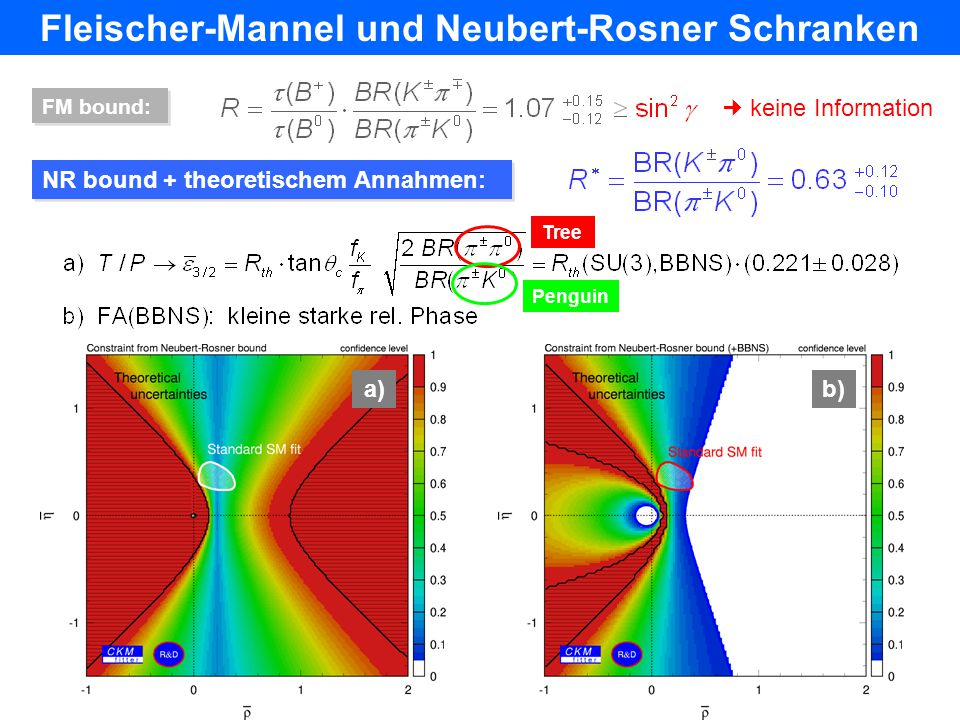 B A B AR BABAR Moriond'02 CLEO PRL 85 (2000) 525 CLEO     CLEO B A B AR Belle Übereinstimmung zwischen den Experimenten. Keine signifikan