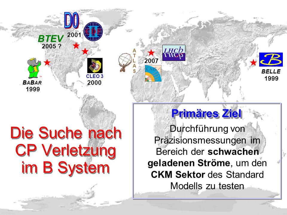 Die Suche nach CP Verletzung im B System ATLASATLAS BTEV CLEO 3 B A B AR BELLE 2005 .