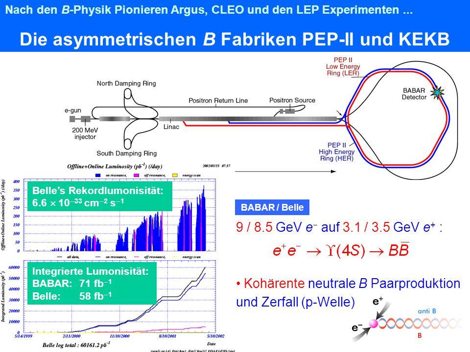 Die Suche nach CP Verletzung im B System ATLASATLAS BTEV CLEO 3 B A B AR BELLE 2005 ? 1999 2000 2007 2001 Primäres Ziel Durchführung von Präzisionsmes