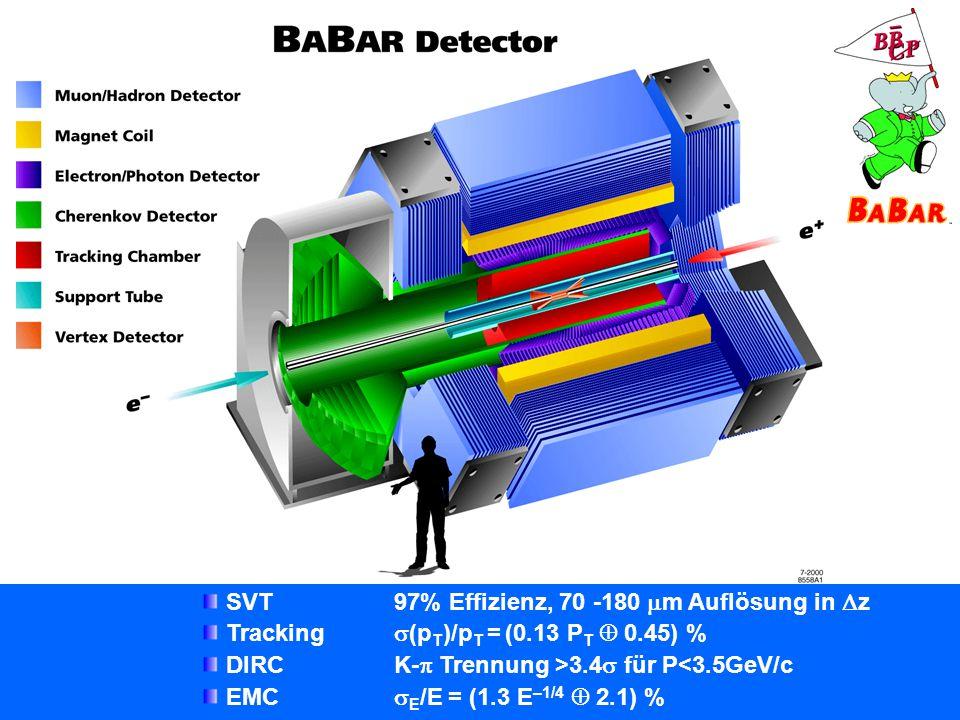 SVT97% Effizienz, 70 -180  m Auflösung in  z Tracking  (p T )/p T = (0.13 P T  0.45) % DIRC K-  Trennung >3.4  für P<3.5GeV/c EMC  E /E = (1.3 E –1/4  2.1) %