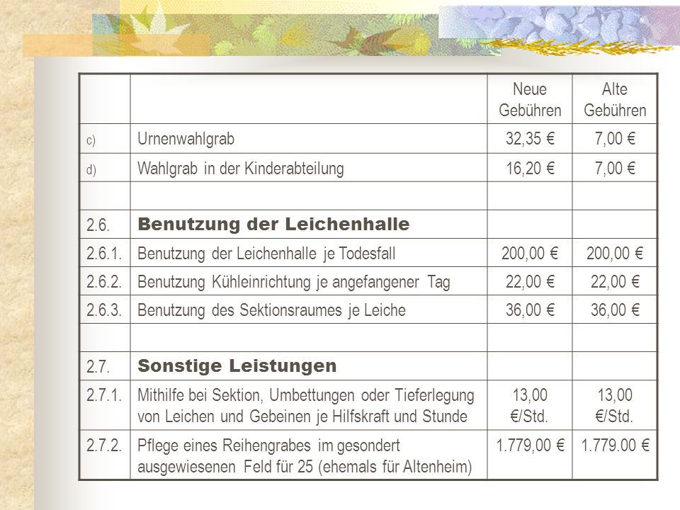Neue Gebühren Alte Gebühren c) Urnenwahlgrab32,35 €7,00 € d) Wahlgrab in der Kinderabteilung16,20 €7,00 € 2.6. Benutzung der Leichenhalle 2.6.1.Benutz