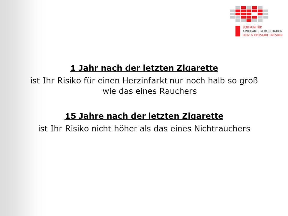 1 Jahr nach der letzten Zigarette ist Ihr Risiko für einen Herzinfarkt nur noch halb so groß wie das eines Rauchers 15 Jahre nach der letzten Zigarett