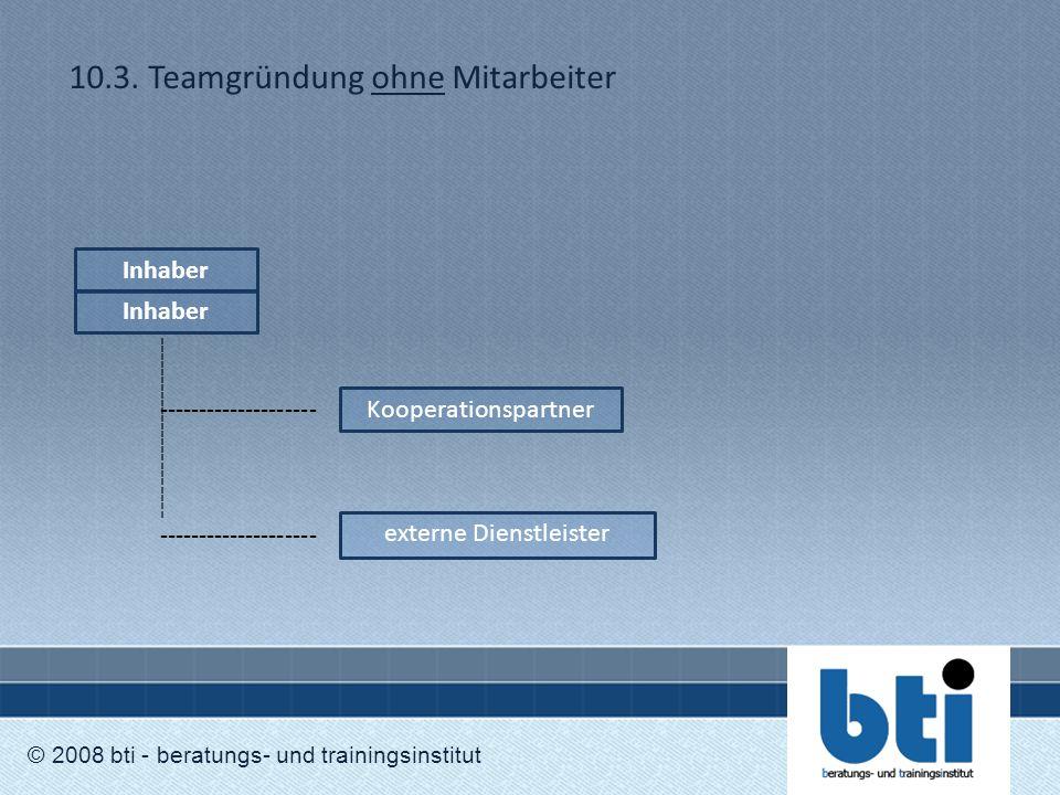 10.3. Teamgründung ohne Mitarbeiter © 2008 bti - beratungs- und trainingsinstitut Inhaber Kooperationspartner externe Dienstleister ------------------