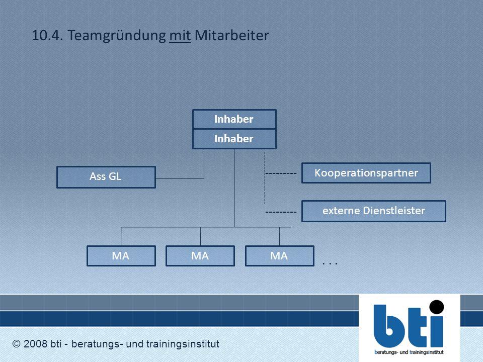 10.4. Teamgründung mit Mitarbeiter © 2008 bti - beratungs- und trainingsinstitut Inhaber Kooperationspartner externe Dienstleister Ass GL MA... ------