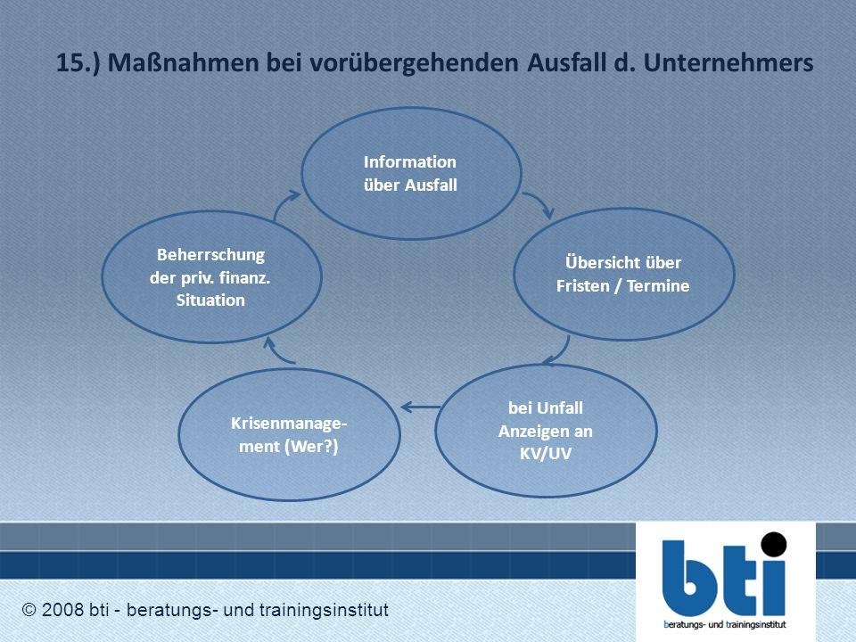 © 2008 bti - beratungs- und trainingsinstitut 15.) Maßnahmen bei vorübergehenden Ausfall d. Unternehmers Information über Ausfall bei Unfall Anzeigen