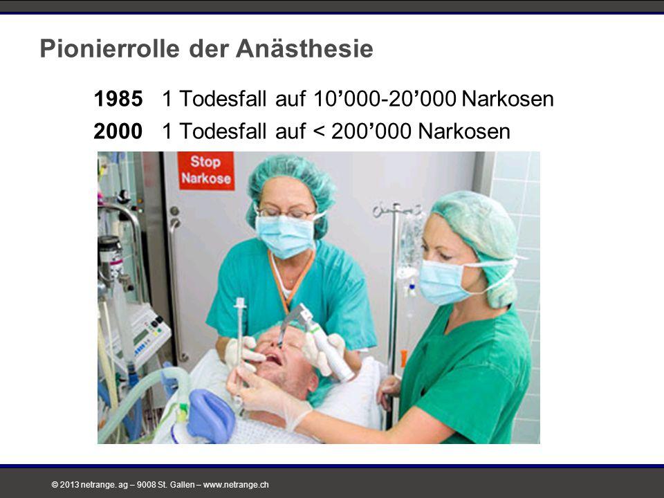 © 2013 netrange. ag – 9008 St. Gallen – www.netrange.ch 5 Pionierrolle der Anästhesie 1985 1 Todesfall auf 10'000-20'000 Narkosen 2000 1 Todesfall auf