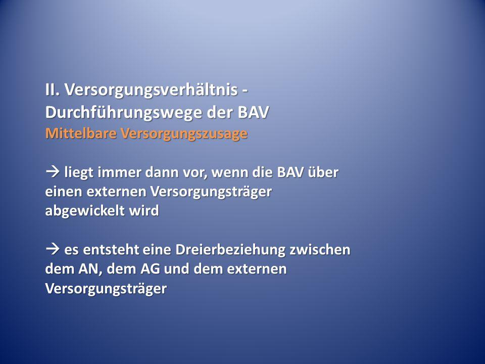 II. Versorgungsverhältnis - Durchführungswege der BAV Mittelbare Versorgungszusage  liegt immer dann vor, wenn die BAV über einen externen Versorgung