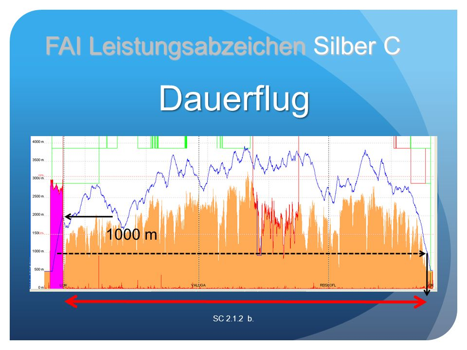 SC 2.1.2 b. FAI Leistungsabzeichen Silber C 1000 m Dauerflug