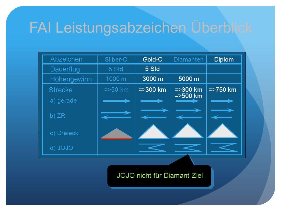 Abzeichen Silber-C Dauerflug 5 Std Höhengewinn 1000 m Strecke =>50 km a) gerade b) ZR c) Dreieck Gold-C 5 Std 3000 m =>300 km d) JOJO Diamanten 5000 m