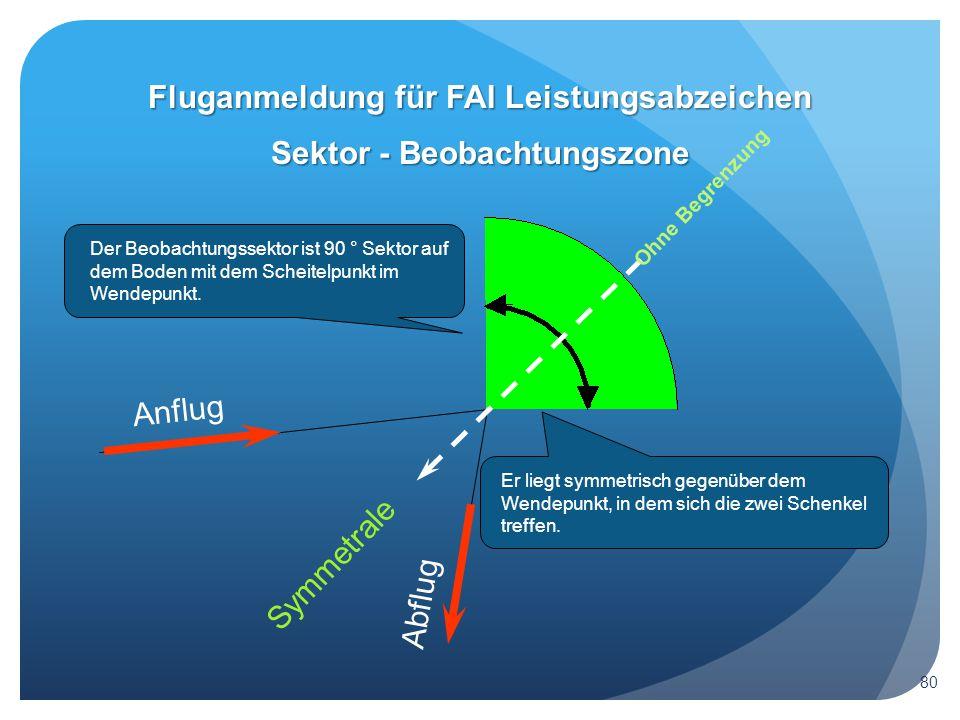 Sektor - Beobachtungszone Der Beobachtungssektor ist 90 ° Sektor auf dem Boden mit dem Scheitelpunkt im Wendepunkt.