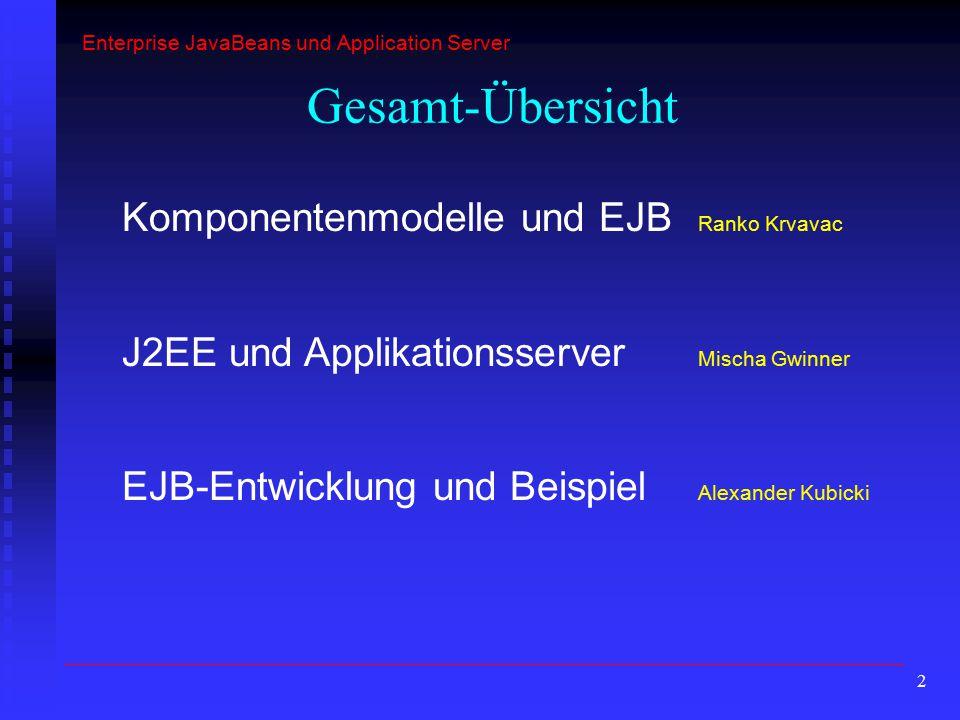 23 Einleitung Komponentenmodelle J2EE-Applikationen und EJBs Beispiel Alternative Software Java-Entwicklungswerkzeuge: Forte for Java EE (www.sun.com)www.sun.com JBuilder EE (www.borland.com)www.borland.com Together J (www.togethersoft.com)www.togethersoft.com Applikationsserver: JBoss (www.jboss.org)www.jboss.org Silverstream (www.silverstream.com)www.silverstream.com Bea WebLogic (www.bea.com)www.bea.com IBM Websphere (www.ibm.com)www.ibm.com Mischa Gwinner – J2EE und Applikationsserver Enterprise JavaBeans und Application Server Datenbanken: Oracle SQL Server MySQL Instant-DB Hypersonic