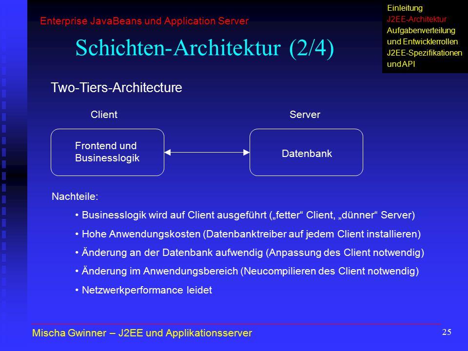 25 Schichten-Architektur (2/4) Two-Tiers-Architecture ClientServer Frontend und Businesslogik Datenbank Mischa Gwinner – J2EE und Applikationsserver E