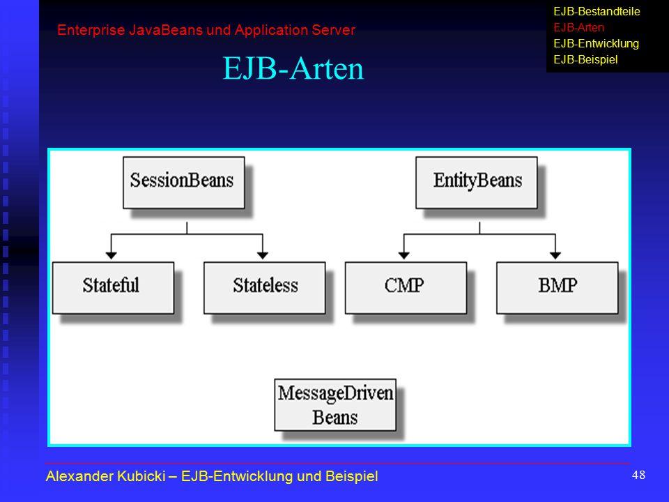 48 EJB-Bestandteile EJB-Arten EJB-Entwicklung EJB-Beispiel EJB-Arten Alexander Kubicki – EJB-Entwicklung und Beispiel Enterprise JavaBeans und Applica
