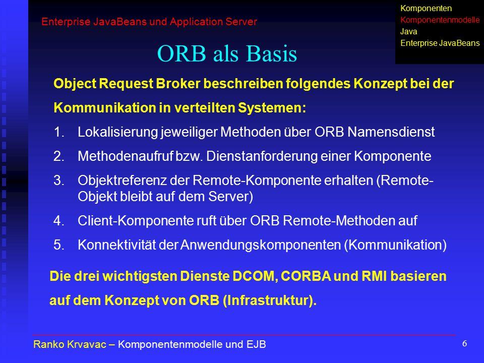 6 ORB als Basis Ranko Krvavac – Komponentenmodelle und EJB Object Request Broker beschreiben folgendes Konzept bei der Kommunikation in verteilten Sys