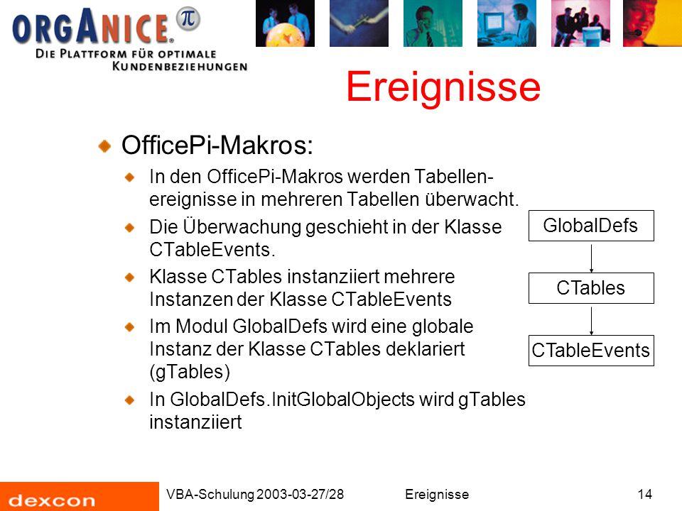VBA-Schulung 2003-03-27/28Ereignisse14 Ereignisse OfficePi-Makros: In den OfficePi-Makros werden Tabellen- ereignisse in mehreren Tabellen überwacht.