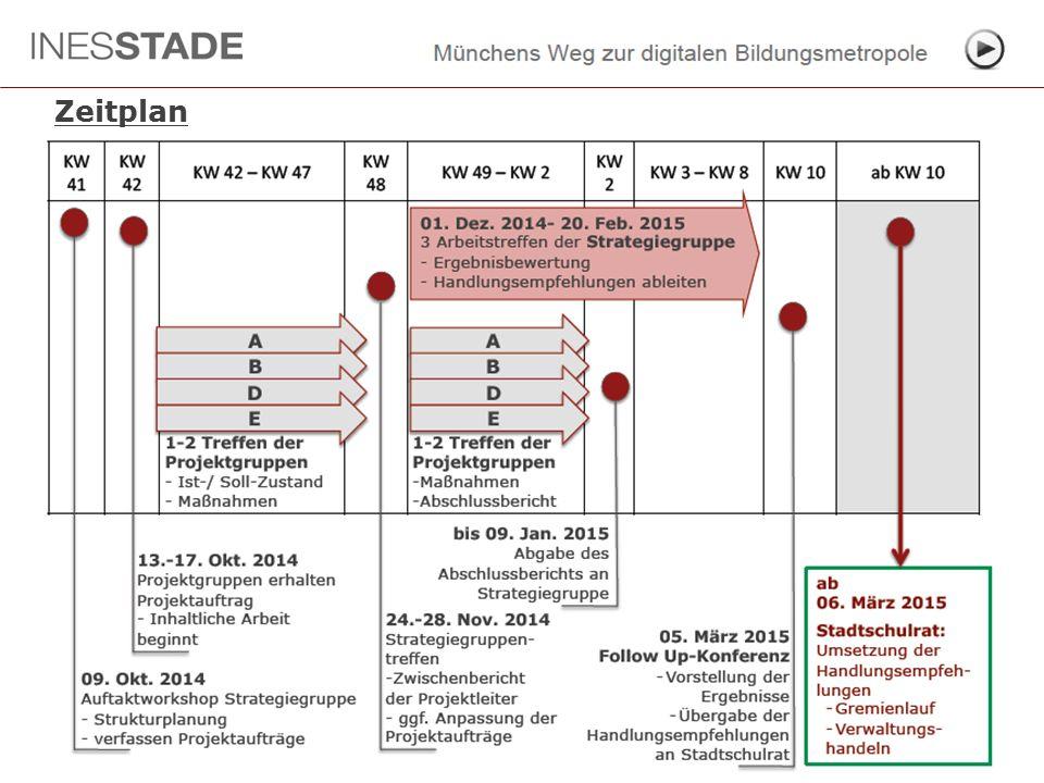 Zeitplan Strategiegruppe Medien  Auftaktworkshop  09. Oktober 2014