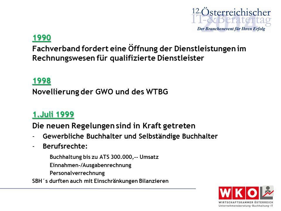 1990 Fachverband fordert eine Öffnung der Dienstleistungen im Rechnungswesen für qualifizierte Dienstleister1998 Novellierung der GWO und des WTBG 1.J