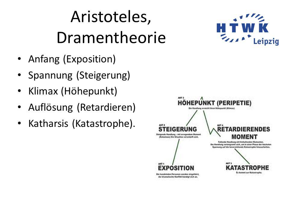 Aristoteles, Dramentheorie Anfang (Exposition) Spannung (Steigerung) Klimax (Höhepunkt) Auflösung (Retardieren) Katharsis (Katastrophe).