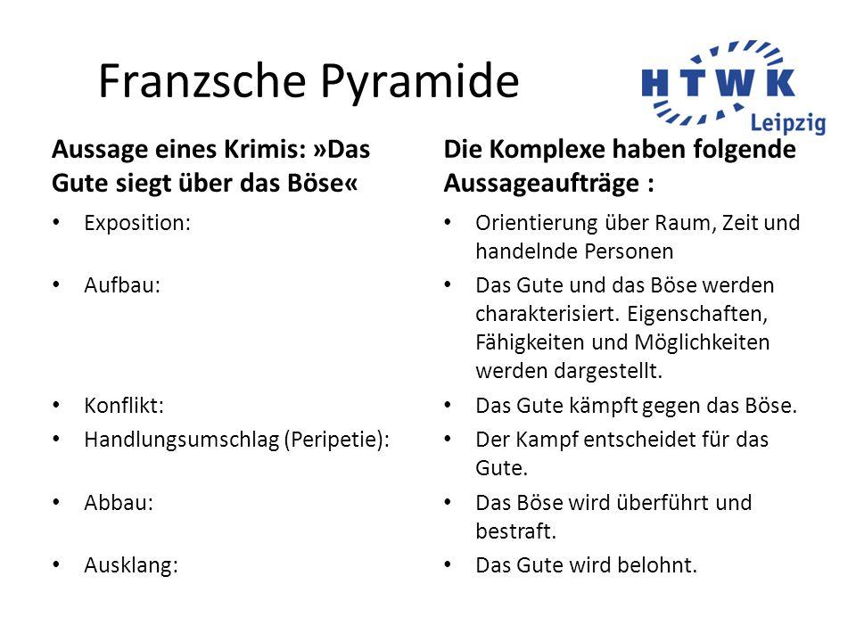 Franzsche Pyramide Aussage eines Krimis: »Das Gute siegt über das Böse« Exposition: Aufbau: Konflikt: Handlungsumschlag (Peripetie): Abbau: Ausklang: