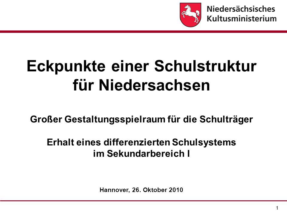 11 Eckpunkte einer Schulstruktur für Niedersachsen Großer Gestaltungsspielraum für die Schulträger Erhalt eines differenzierten Schulsystems im Sekund