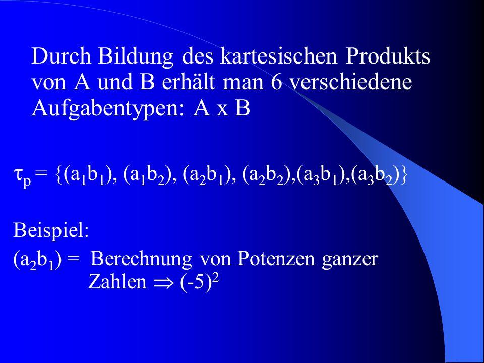 Durch Bildung des kartesischen Produkts von A und B erhält man 6 verschiedene Aufgabentypen: A x B  p = {(a 1 b 1 ), (a 1 b 2 ), (a 2 b 1 ), (a 2 b 2
