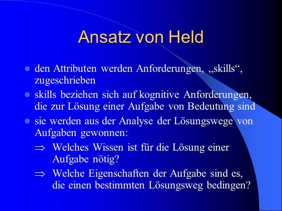 """Ansatz von Held den Attributen werden Anforderungen, """"skills"""", zugeschrieben skills beziehen sich auf kognitive Anforderungen, die zur Lösung einer Au"""