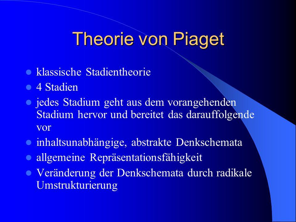 Theorie von Piaget klassische Stadientheorie 4 Stadien jedes Stadium geht aus dem vorangehenden Stadium hervor und bereitet das darauffolgende vor inh