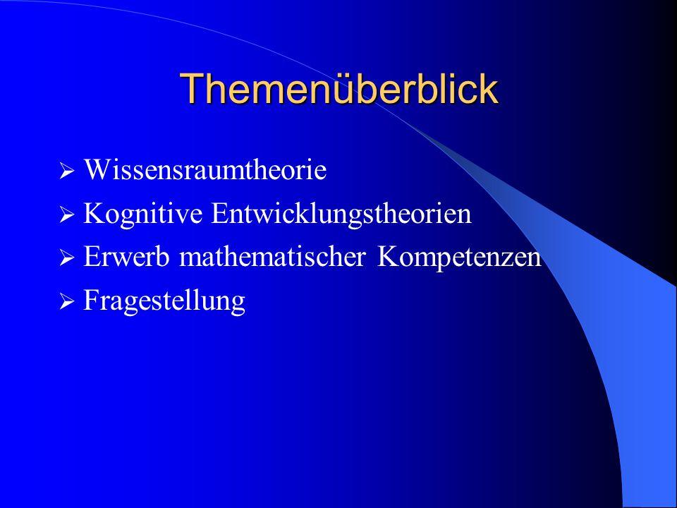 Themenüberblick  Wissensraumtheorie  Kognitive Entwicklungstheorien  Erwerb mathematischer Kompetenzen  Fragestellung