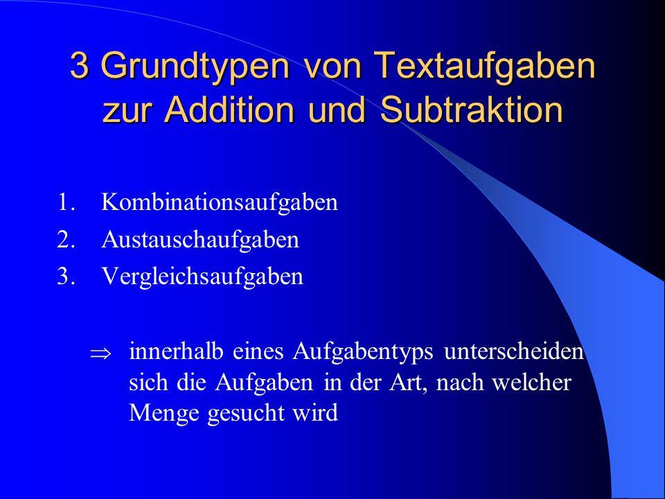 3 Grundtypen von Textaufgaben zur Addition und Subtraktion 1.Kombinationsaufgaben 2.Austauschaufgaben 3.Vergleichsaufgaben  innerhalb eines Aufgabent