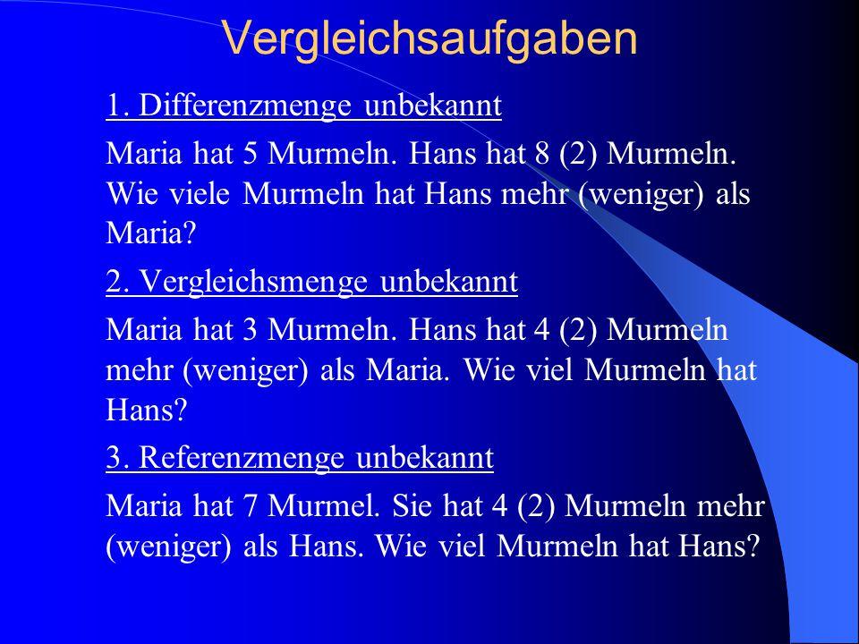 Vergleichsaufgaben 1. Differenzmenge unbekannt Maria hat 5 Murmeln. Hans hat 8 (2) Murmeln. Wie viele Murmeln hat Hans mehr (weniger) als Maria? 2. Ve