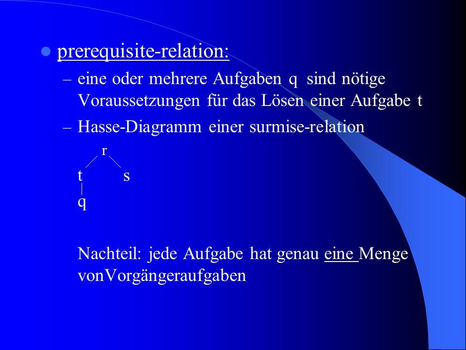 prerequisite-relation: – eine oder mehrere Aufgaben q sind nötige Voraussetzungen für das Lösen einer Aufgabe t – Hasse-Diagramm einer surmise-relatio