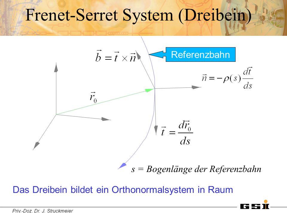 Priv.-Doz. Dr. J. Struckmeier Frenet-Serret System (Dreibein) s = Bogenlänge der Referenzbahn Referenzbahn Das Dreibein bildet ein Orthonormalsystem i