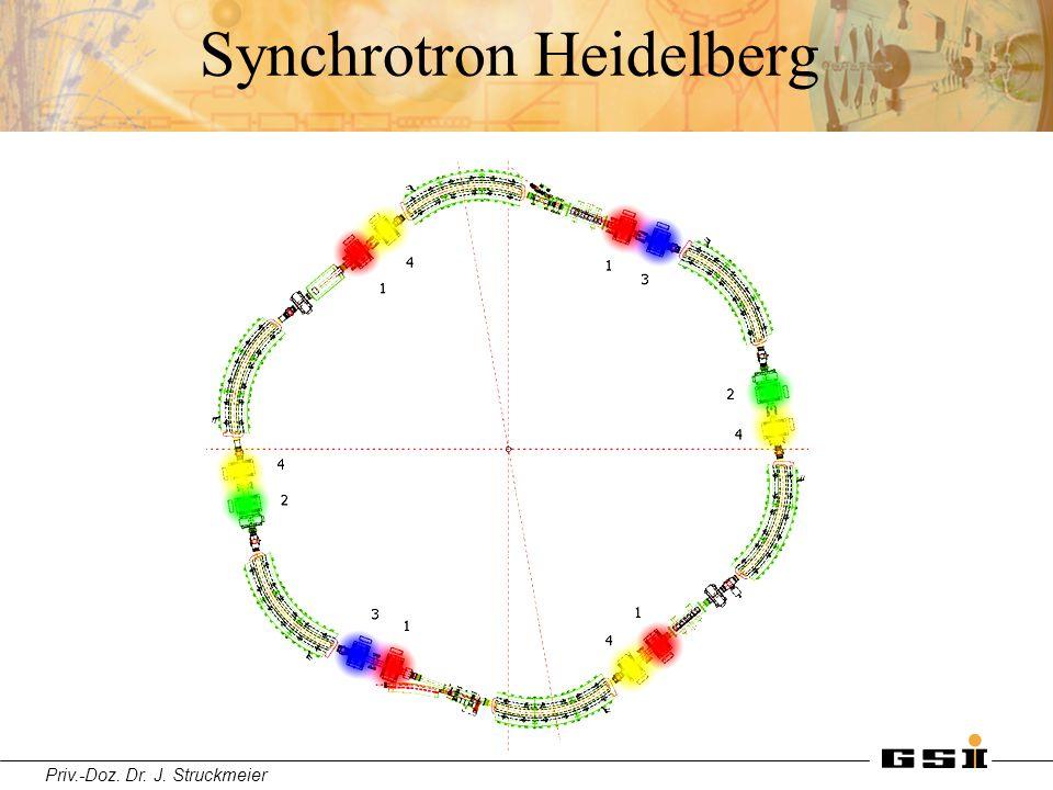 Priv.-Doz. Dr. J. Struckmeier Synchrotron Heidelberg