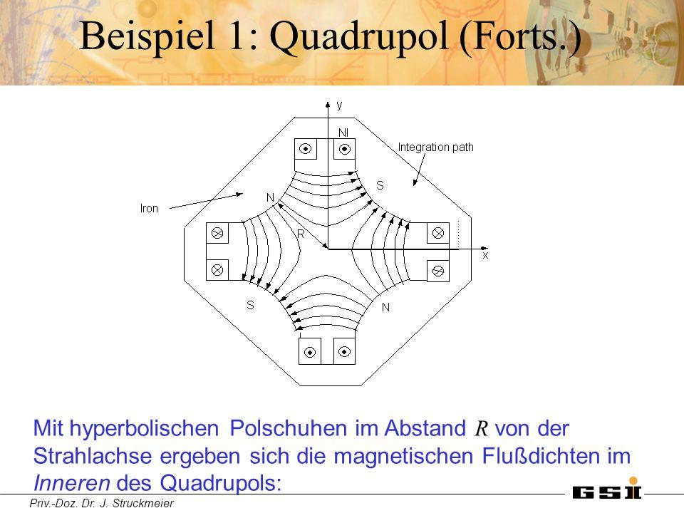 Priv.-Doz. Dr. J. Struckmeier Beispiel 1: Quadrupol (Forts.) Mit hyperbolischen Polschuhen im Abstand R von der Strahlachse ergeben sich die magnetisc