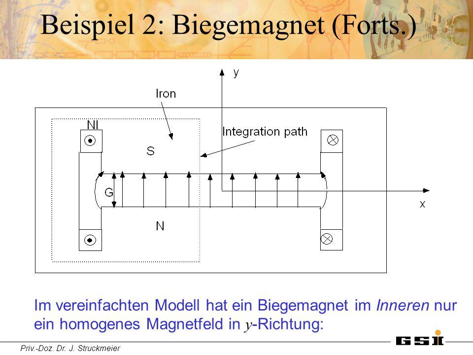 Priv.-Doz. Dr. J. Struckmeier Beispiel 2: Biegemagnet (Forts.) Im vereinfachten Modell hat ein Biegemagnet im Inneren nur ein homogenes Magnetfeld in