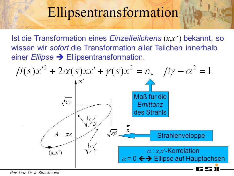 Priv.-Doz. Dr. J. Struckmeier Ellipsentransformation Ist die Transformation eines Einzelteilchens (x,x ) bekannt, so wissen wir sofort die Transformat