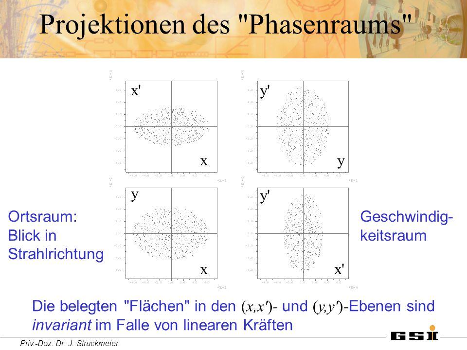 Priv.-Doz. Dr. J. Struckmeier Projektionen des